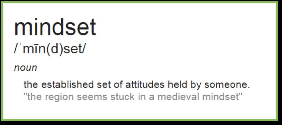 Mindset Definition