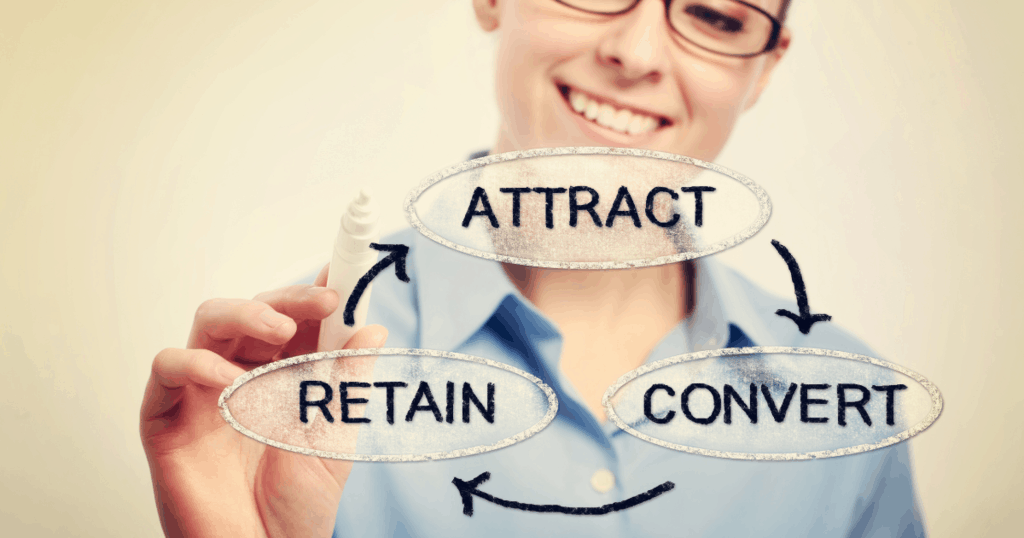 CEOs Should Embrace to Ensure Sustainable Sales retain customers