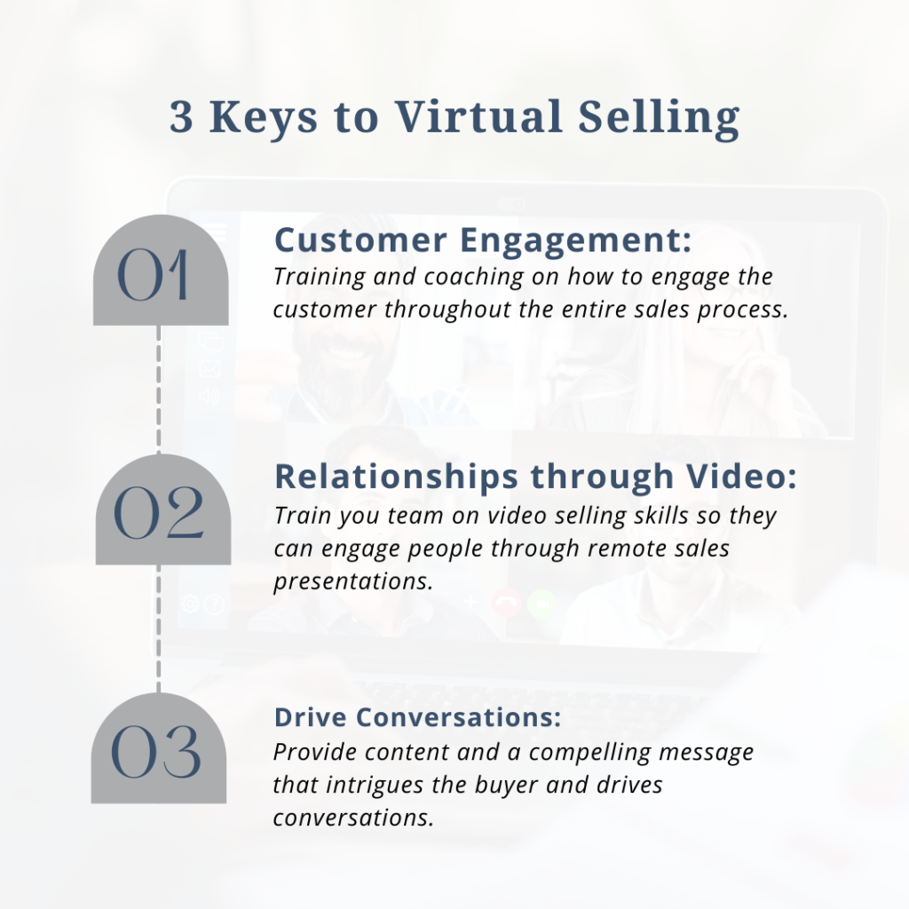 3 Keys to Virtual Sales Success infographic